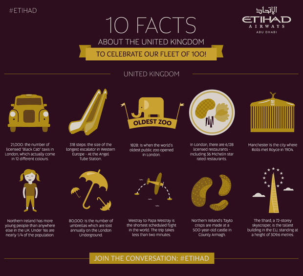 10-facts-about-uk-etihad-airways-infographics